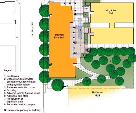 This Site Plan shows how rain water is captured and travels to the underground-water-storage system.